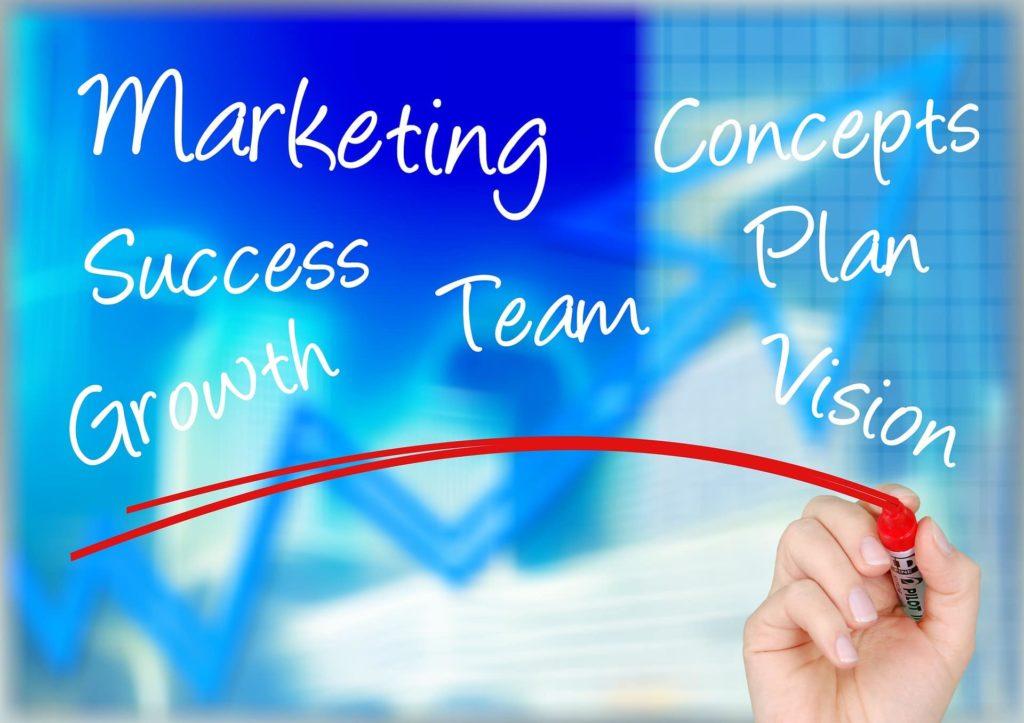 four v llc, marketing, ppc, search marketing, search advertising, Huntington, West Virginia